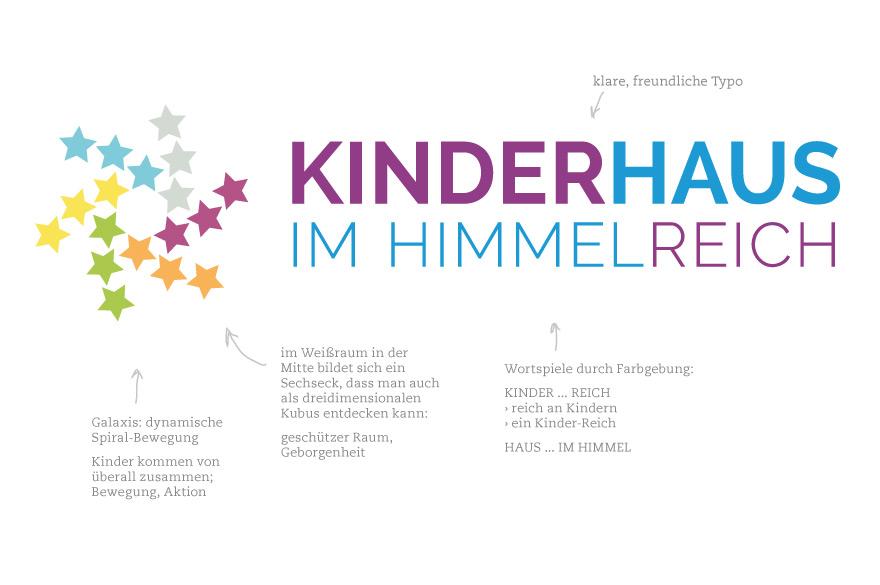 Kinderhaus im Himmelreich